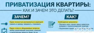 Как продать неприватизированную квартиру в москве