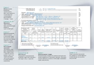 Перевыставление счет фактур по агентскому договору нумерация
