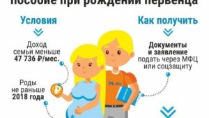 Путинские выплаты малоимущим рассчитать как