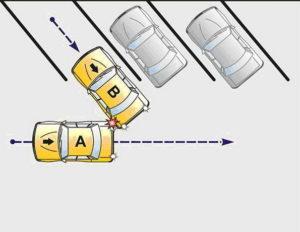 Дтп при парковке задним ходом штраф
