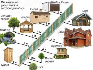 Где узнать в каком году построен дом