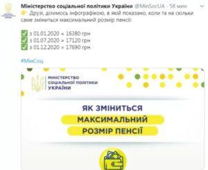 Средняя пенсия в украине в 2020 году