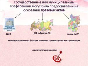 Государственная преференция по аренде