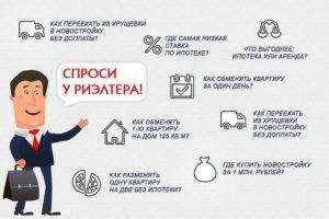 Как платится комиссия при аренде квартиры