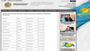 База данных должников по алиментам кз