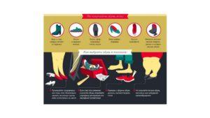 Сроки обмена обуви не подошедшего по размеру