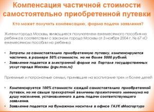 Как вернуть часть денег за отдых в россии ребенка