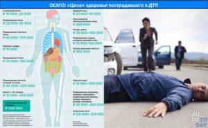 Выплаты страховки по осаго при дтп смерть