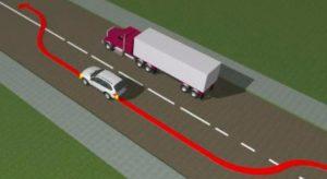 Пересечение сплошной линии без выезда на полосу встречного движения