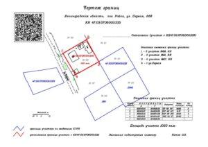 Согласование границ земельного участка с соседями