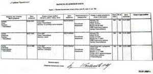Выписка из паспортного стола о прописанных как выдается