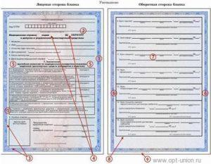 Номер лицензии на медицинской справке о допуске к вождению 2020