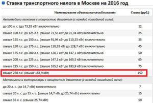 Ставка налога на пикапы в россии