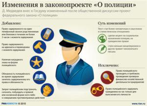 Закон о полиции как должен представляться сотрудник
