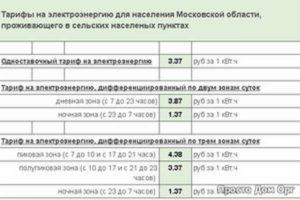 Жители в снт московской области по какому тарифу оплачивают электроэнергию