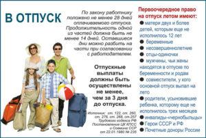 Летний отпуск по трудовому кодексу с детьми