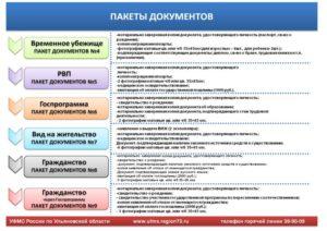 Как получить гражданство рф по программе переселения для граждан украины