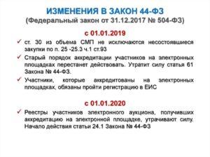 Действующий закон об отпусках в рф 2020 год
