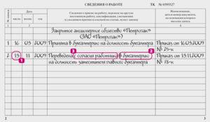 Как в трудовой книжке сделать запись о переводе и директора