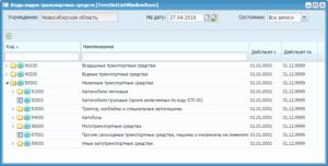 Код вида тс 52000 52001