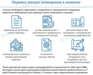 Как перевести жилое строение в нежилое