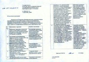 В каких случаях выносится предписание прокуратуры об устранении нарушений