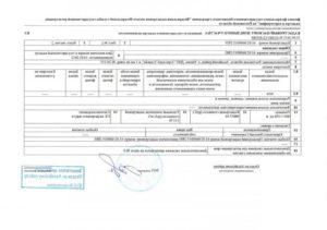 Сколько стоит переоформить документы на земельный участок при покупке
