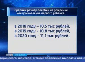 Лужковские выплаты в 2020 году условия