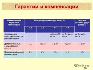 Вредные условия труда 1 степени льготы
