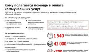 Субсидии на оплату жкх для пенсионеров томск