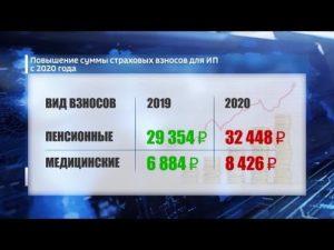Зарплата опекунам в 2020 году в башкирии