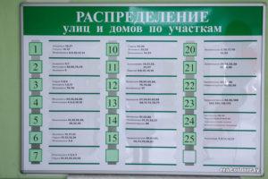 Распределение участков в поликлинике