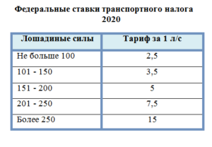 Ставки для юл транспортного налога красноярский край 2020