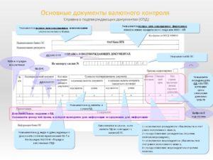Бланк справка о подтверждающих документах валютный контроль
