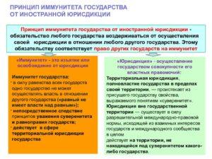 Иммунитеты государств от юрисдикции судов иностранных государств международное публичное право