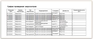 Как составить график на медицинские осмотры водители образец