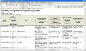 Стандарт регистрации иностранных граждан в гостинице
