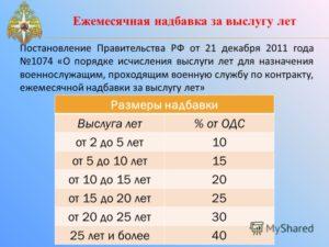 Положена ли доплата учителю за выслугу лет
