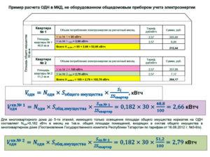 Правила расчета одн по электроэнергии по постановлению 354 рф