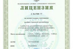 Кто выдает лицензию страховым компаниям
