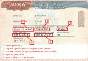 Как получить рабочую визу в южную корею для россиянина