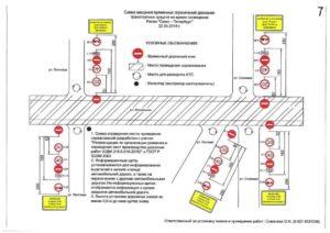 Правило установки временных знаков на дороге