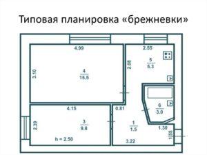 Планировки квартир в панельных домах брежневка
