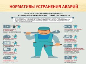 Срок устранения аварии в электросетях