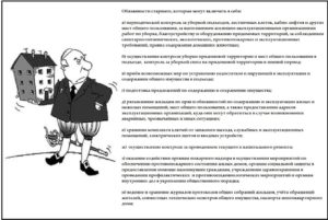 Выбор старшего по дому нормативные документы