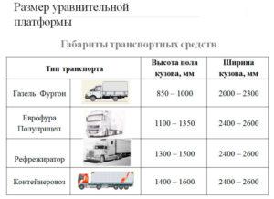 Максимальный габарит груза для автотранспорта