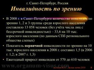 Как получить инвалидность по зрению в россии