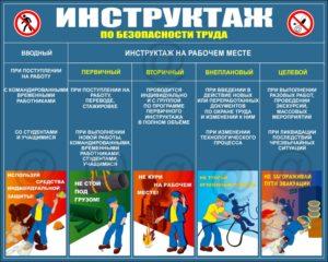 Охрана труда вводный инструктаж при приеме и командировки