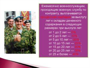Рабочий день военнослужащего по контракту
