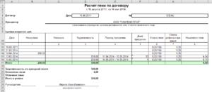 Калькулятор расчета задолженности по кредитному договору для суда